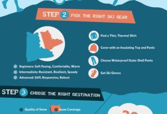 5-Steps-To-A-Perfect-Ski-Trip