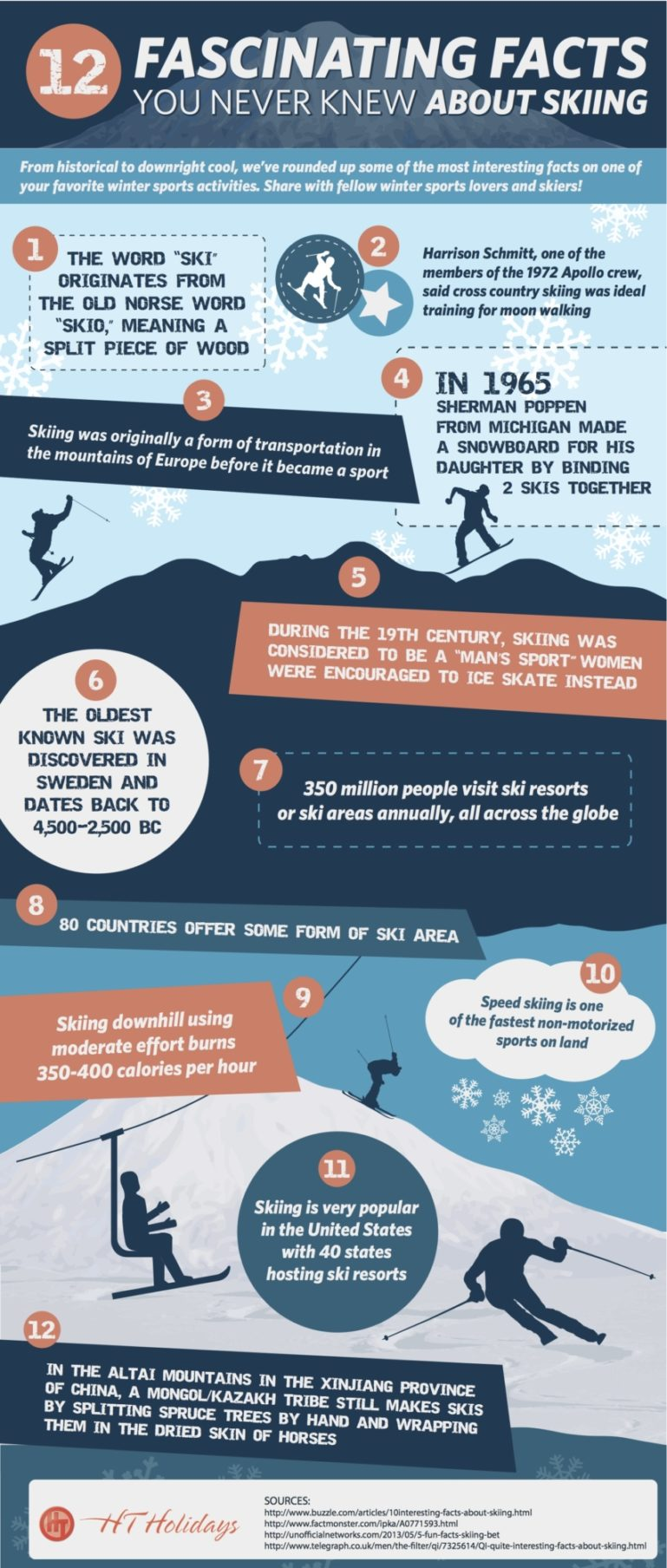 12 Fascinating Facts