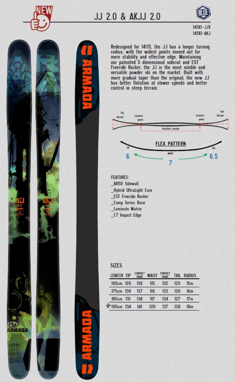 armada-skis