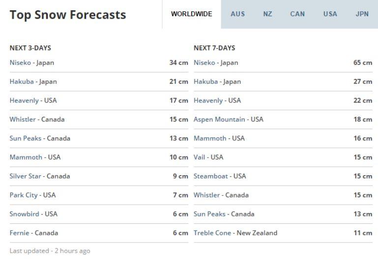 niseko-forecast-24-11-15