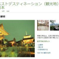 第二位 京都府京都市