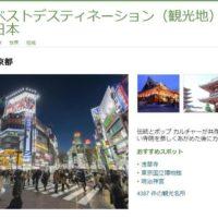 第一位 東京都23区
